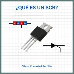 ¿Qué es un SCR?