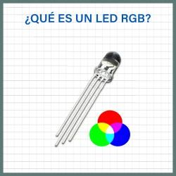 ¿Qué es un LED RGB?